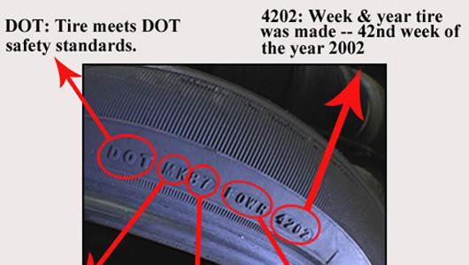 Mẹo kiểm tra năm sản xuất của lốp xe