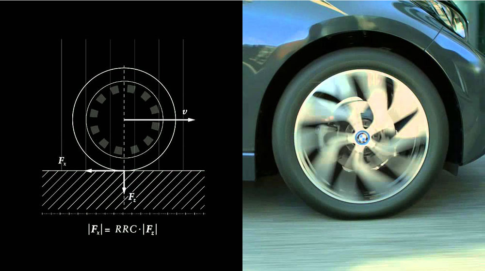 Công nghệ sản xuất lốp không hoi cho xe ô tô maxresdefault